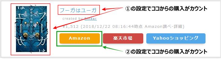 アマゾンのPA-API対策設定