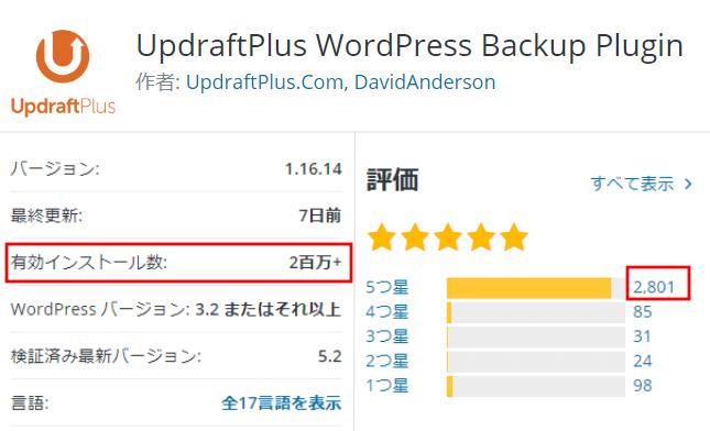 UpdraftPlus有効インストール数