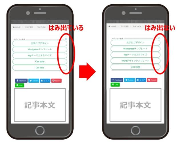 data-full-width-responsiveの説明