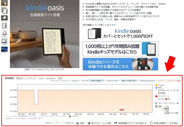 Chrome拡張機能「keepa」で安くなったか確認