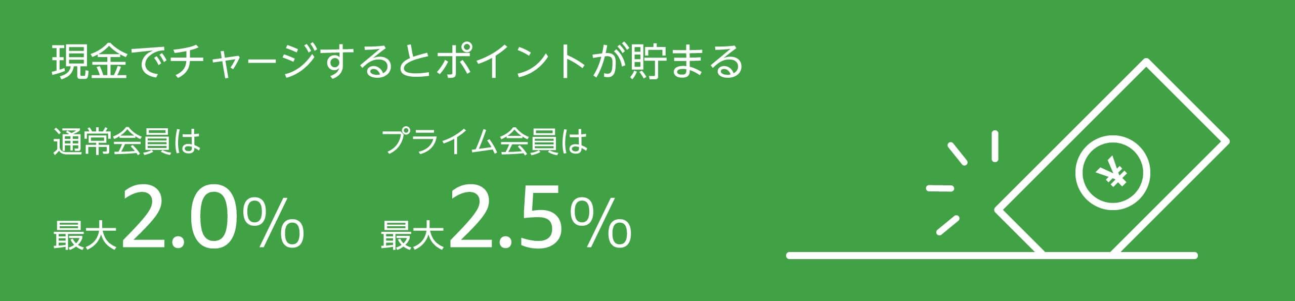 Amazonギフト券をチャージして最大2.5%ポイント還元